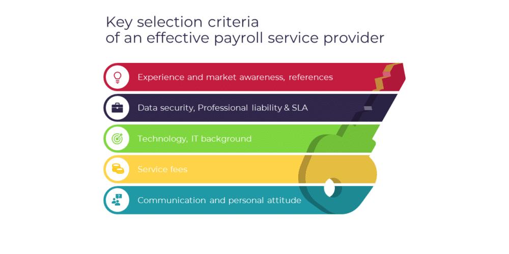 legfőbb kritériumok a bérszámfejtési szolgáltató kiválasztásához